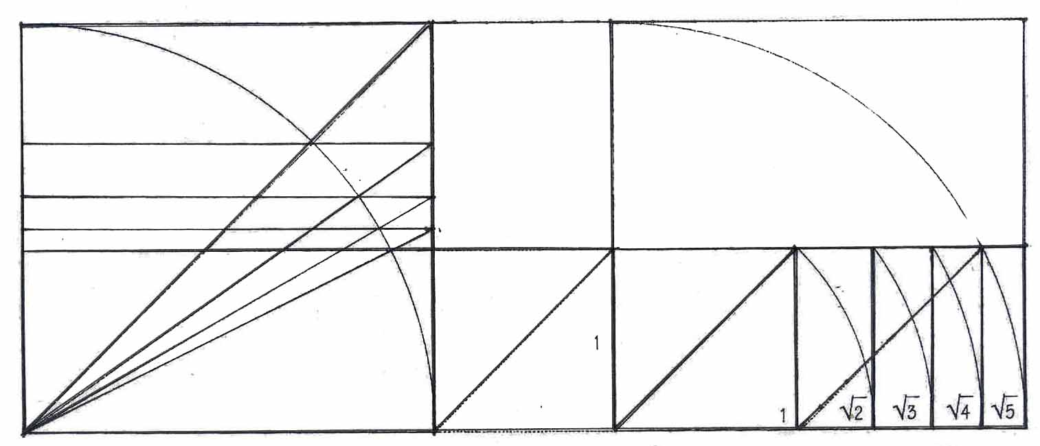 Golden Rectangle In Architecture fractalled: the interstitial spaces and frank gehry