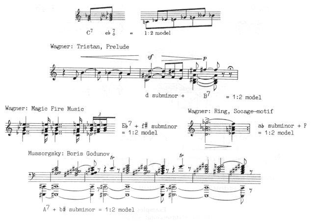 Harmonic Principles