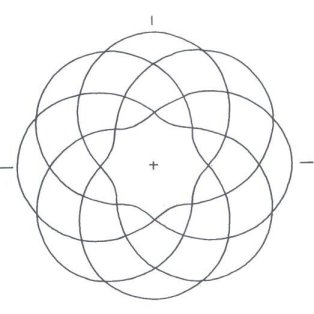 rose polar graph