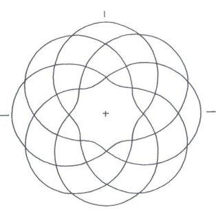 rose polar graph